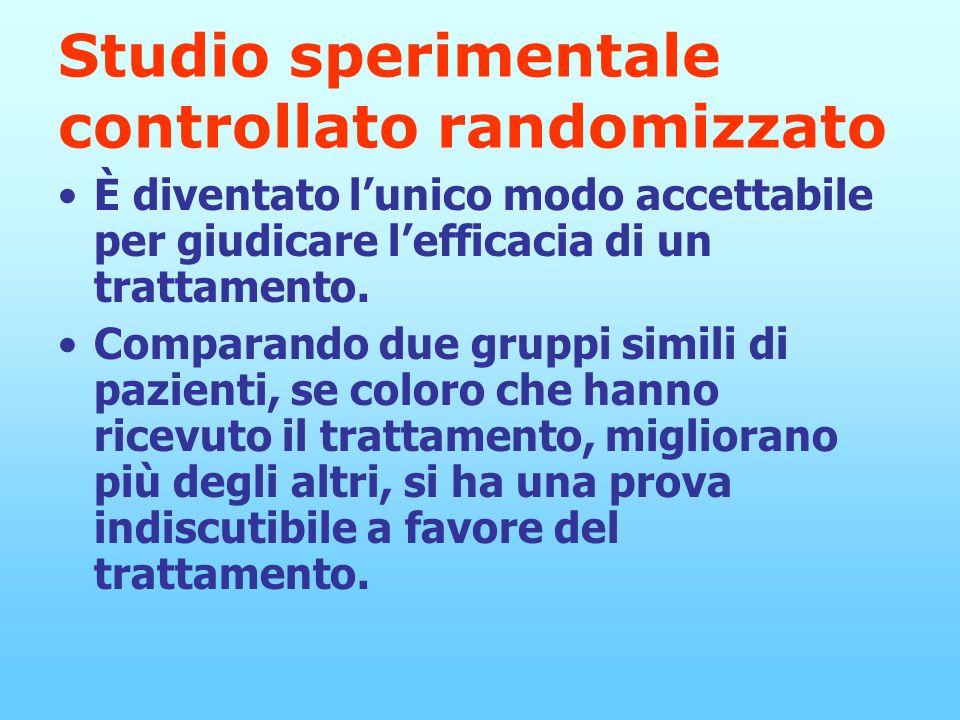 Studio sperimentale controllato randomizzato È diventato lunico modo accettabile per giudicare lefficacia di un trattamento.
