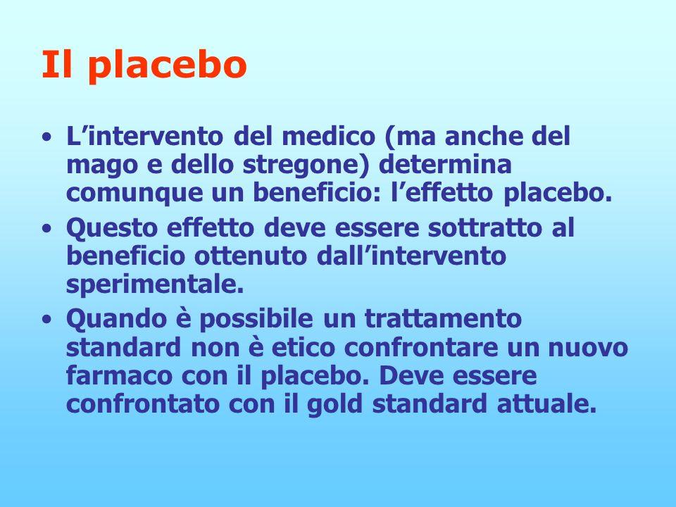 Il placebo Lintervento del medico (ma anche del mago e dello stregone) determina comunque un beneficio: leffetto placebo.
