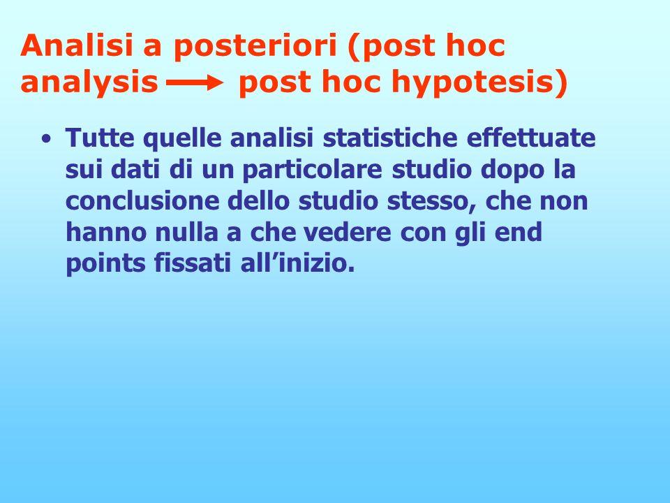Analisi a posteriori (post hoc analysis post hoc hypotesis) Tutte quelle analisi statistiche effettuate sui dati di un particolare studio dopo la conclusione dello studio stesso, che non hanno nulla a che vedere con gli end points fissati allinizio.
