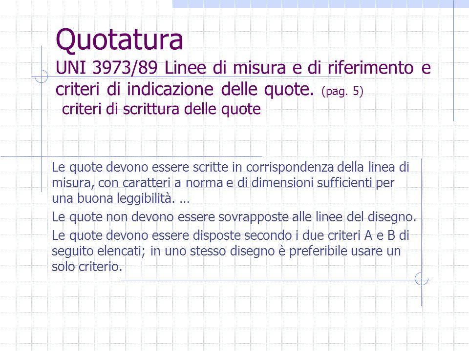 Quotatura UNI 3973/89 Linee di misura e di riferimento e criteri di indicazione delle quote. (pag. 5) Le quote devono essere scritte in corrispondenza