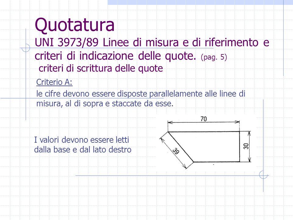 Quotatura UNI 3973/89 Linee di misura e di riferimento e criteri di indicazione delle quote. (pag. 5) Criterio A: le cifre devono essere disposte para