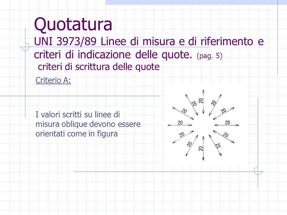 Quotatura UNI 3973/89 Linee di misura e di riferimento e criteri di indicazione delle quote. (pag. 5) Criterio A: I valori scritti su linee di misura