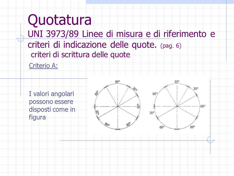 Quotatura UNI 3973/89 Linee di misura e di riferimento e criteri di indicazione delle quote. (pag. 6) Criterio A: I valori angolari possono essere dis