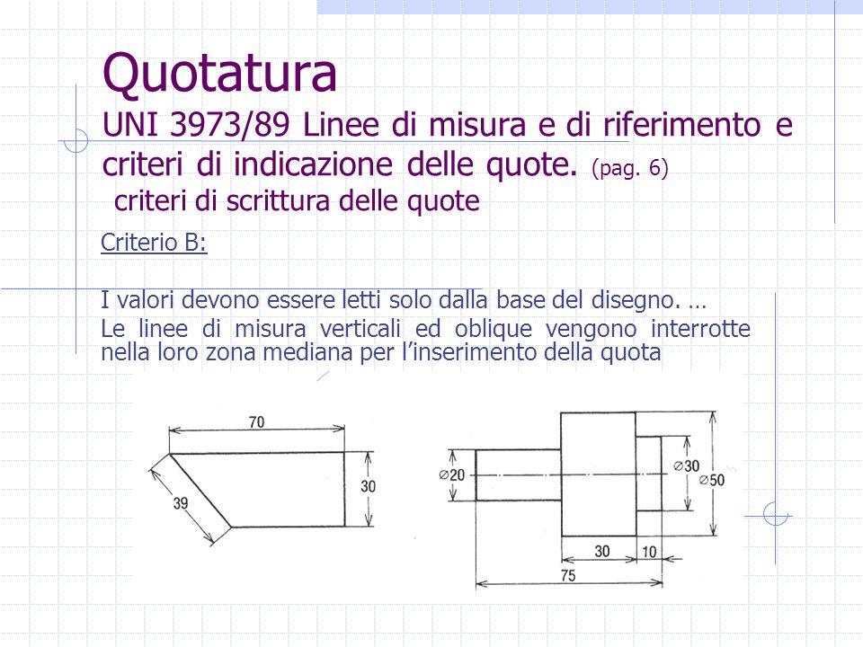 Quotatura UNI 3973/89 Linee di misura e di riferimento e criteri di indicazione delle quote. (pag. 6) Criterio B: I valori devono essere letti solo da
