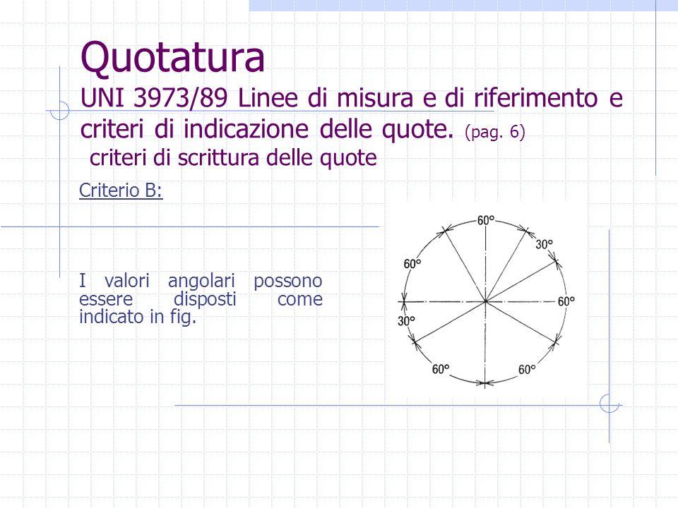 Quotatura UNI 3973/89 Linee di misura e di riferimento e criteri di indicazione delle quote. (pag. 6) Criterio B: I valori angolari possono essere dis