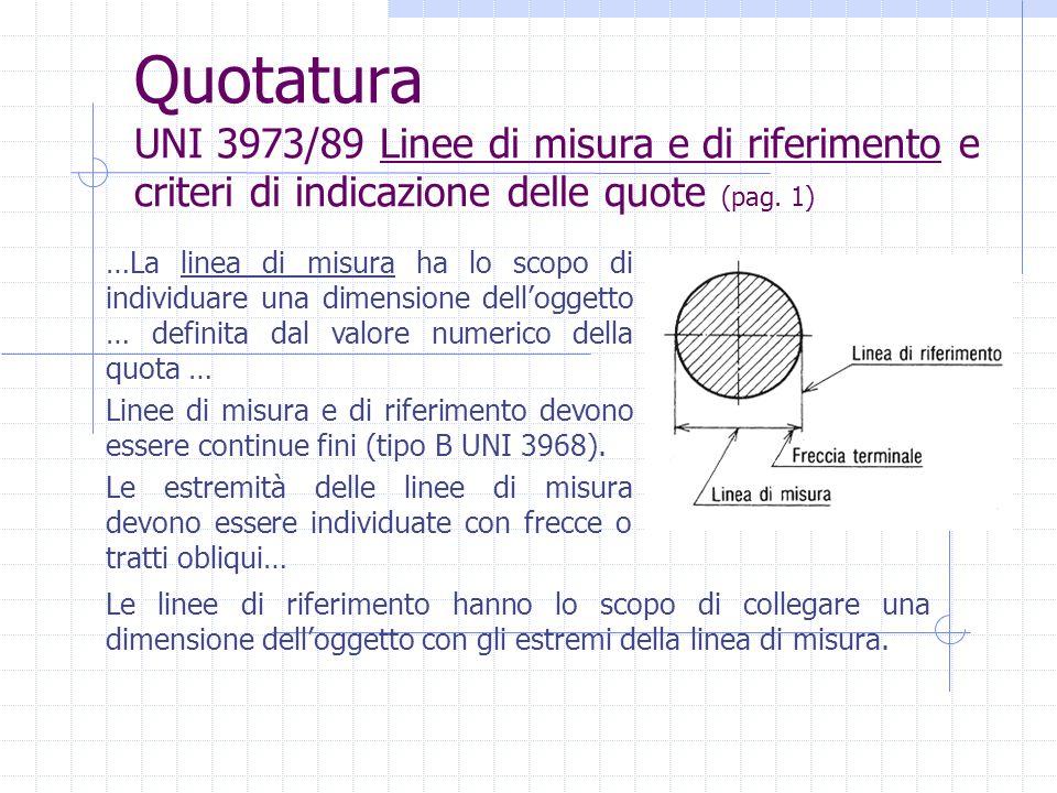Quotatura UNI 3973/89 Linee di misura e di riferimento e criteri di indicazione delle quote (pag. 1) …La linea di misura ha lo scopo di individuare un