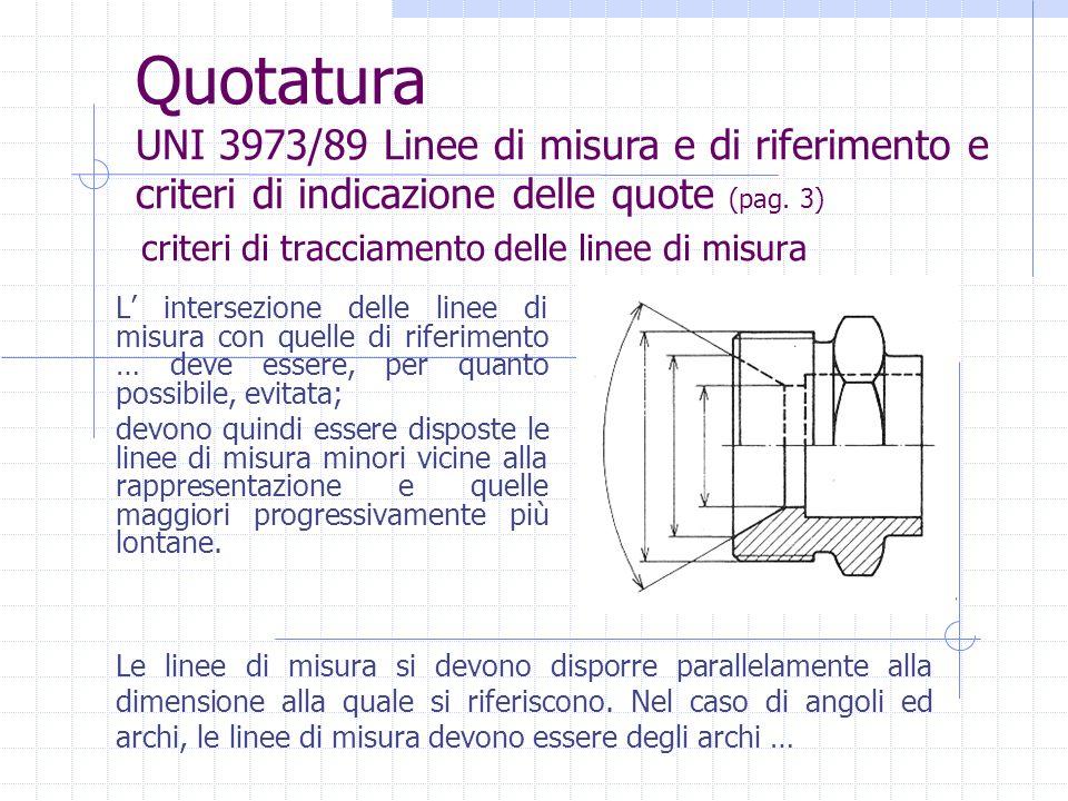 criteri di tracciamento delle linee di misura L intersezione delle linee di misura con quelle di riferimento … deve essere, per quanto possibile, evit