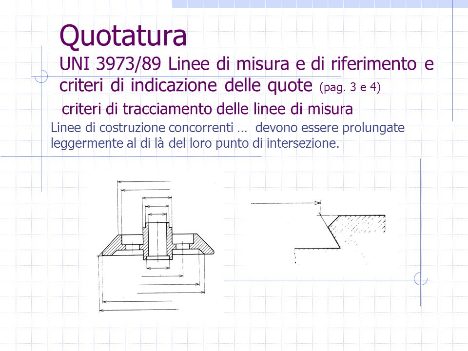 Quotatura UNI 3973/89 Linee di misura e di riferimento e criteri di indicazione delle quote (pag. 3 e 4) Linee di costruzione concorrenti … devono ess