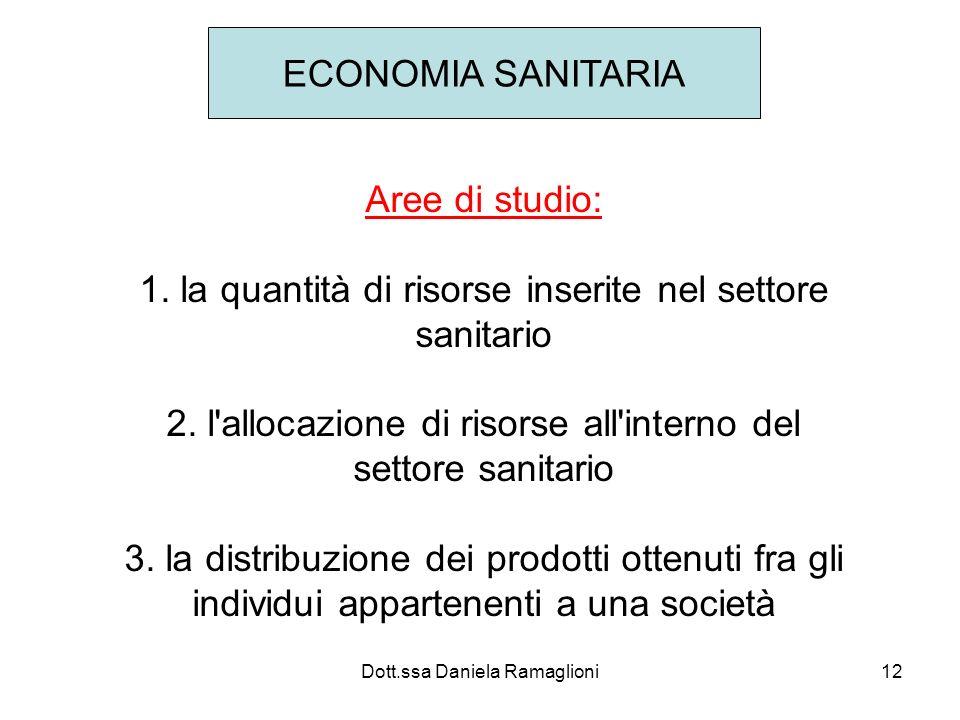 Dott.ssa Daniela Ramaglioni12 Aree di studio: 1.