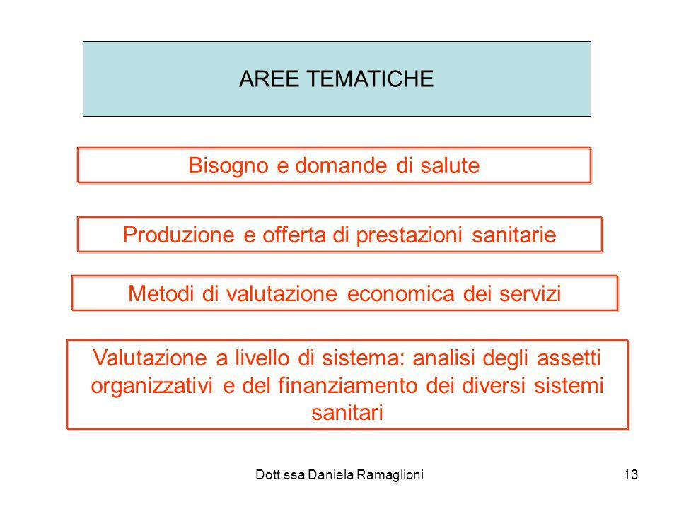 Dott.ssa Daniela Ramaglioni13 AREE TEMATICHE Bisogno e domande di salute Produzione e offerta di prestazioni sanitarie Metodi di valutazione economica dei servizi Valutazione a livello di sistema: analisi degli assetti organizzativi e del finanziamento dei diversi sistemi sanitari