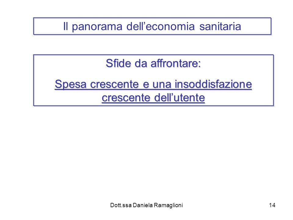 Dott.ssa Daniela Ramaglioni14 Il panorama delleconomia sanitaria Sfide da affrontare: Spesa crescente e una insoddisfazione crescente dellutente