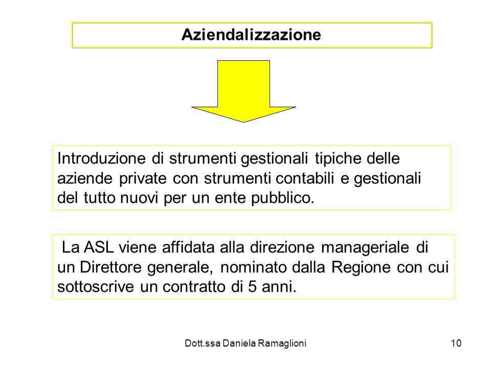 Dott.ssa Daniela Ramaglioni10 Aziendalizzazione Introduzione di strumenti gestionali tipiche delle aziende private con strumenti contabili e gestional