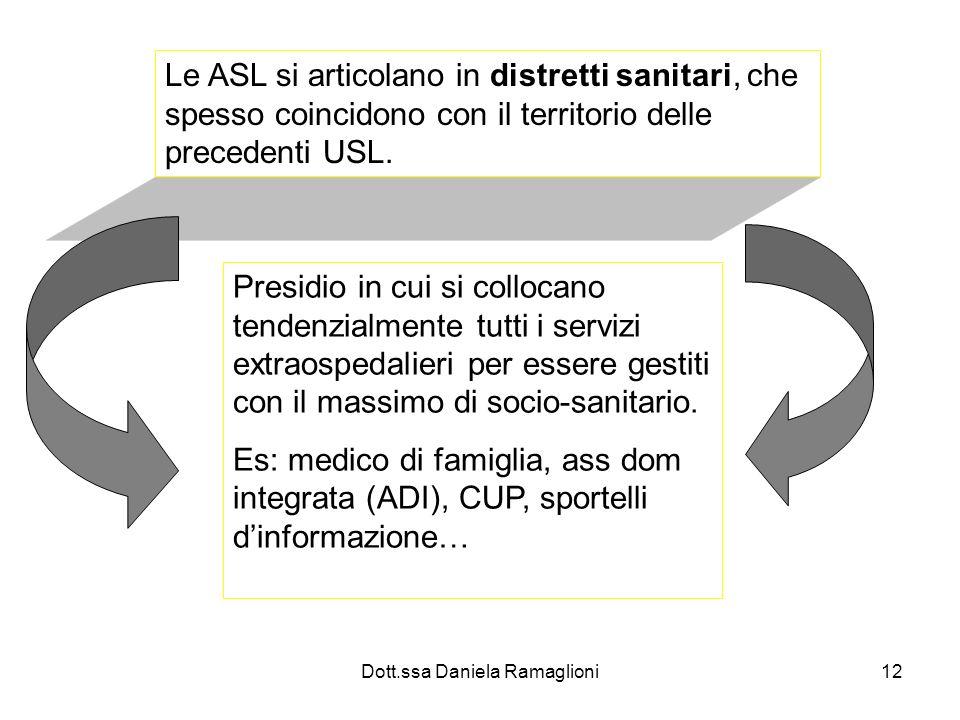 Dott.ssa Daniela Ramaglioni12 Le ASL si articolano in distretti sanitari, che spesso coincidono con il territorio delle precedenti USL. Presidio in cu