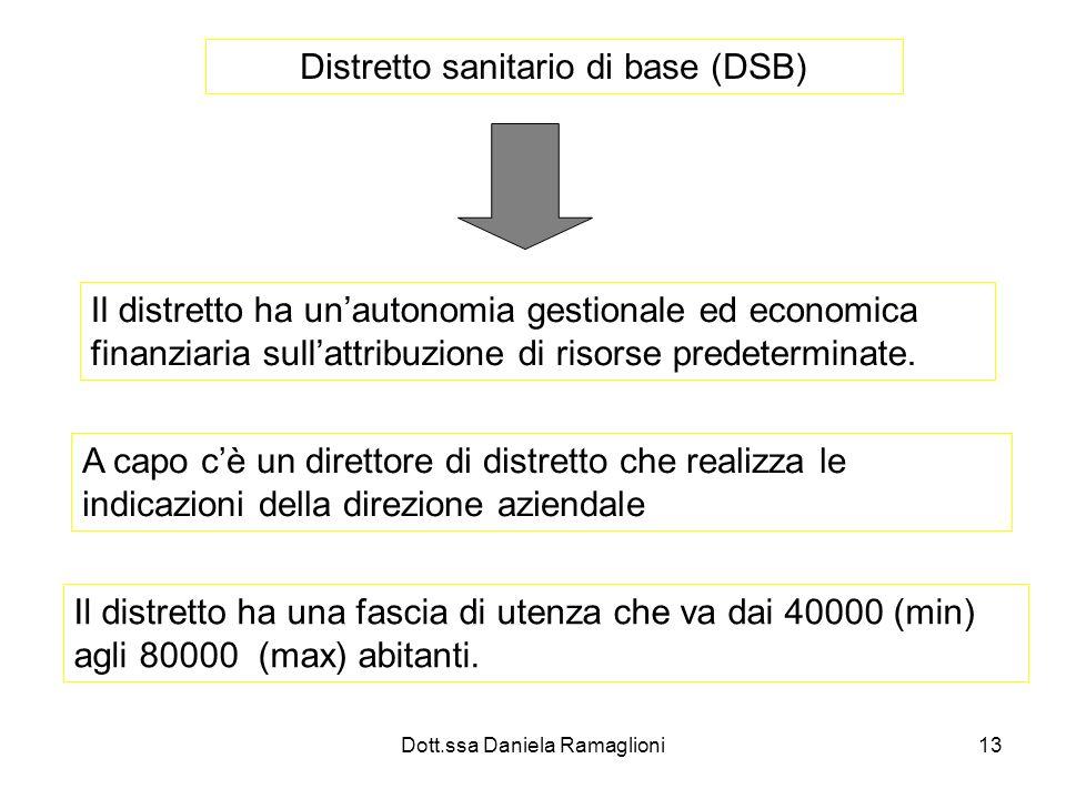 Dott.ssa Daniela Ramaglioni13 Distretto sanitario di base (DSB) Il distretto ha unautonomia gestionale ed economica finanziaria sullattribuzione di ri