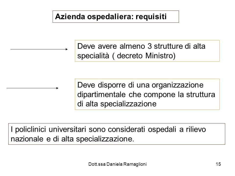 Dott.ssa Daniela Ramaglioni15 Azienda ospedaliera: requisiti Deve avere almeno 3 strutture di alta specialità ( decreto Ministro) Deve disporre di una