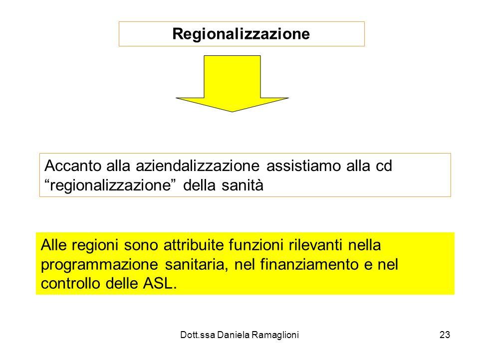 Dott.ssa Daniela Ramaglioni23 Regionalizzazione Accanto alla aziendalizzazione assistiamo alla cd regionalizzazione della sanità Alle regioni sono att