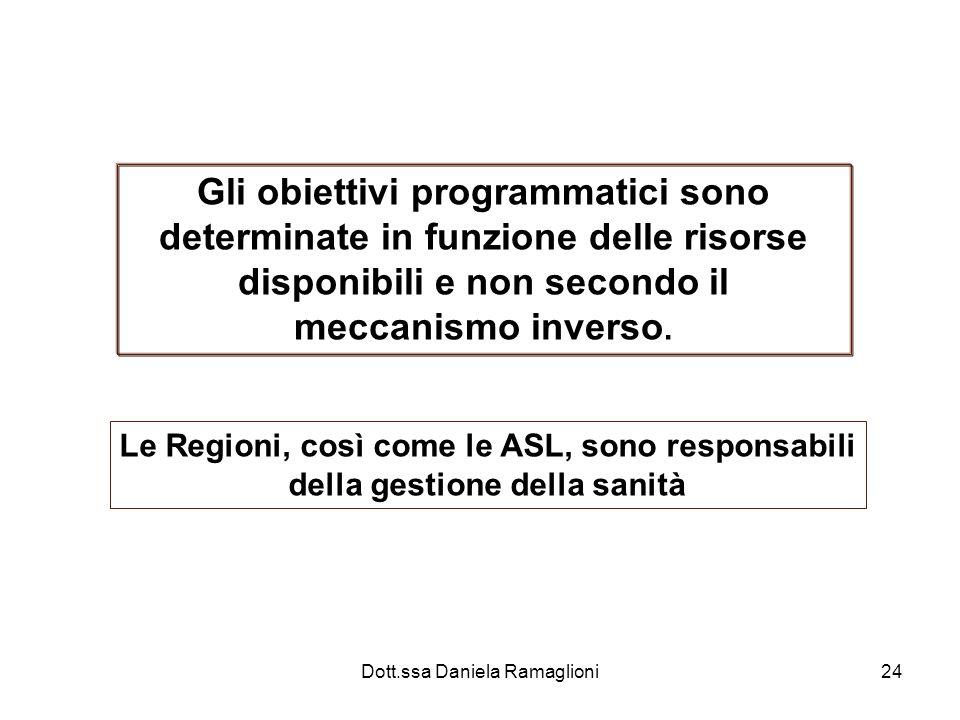 Dott.ssa Daniela Ramaglioni24 Gli obiettivi programmatici sono determinate in funzione delle risorse disponibili e non secondo il meccanismo inverso.