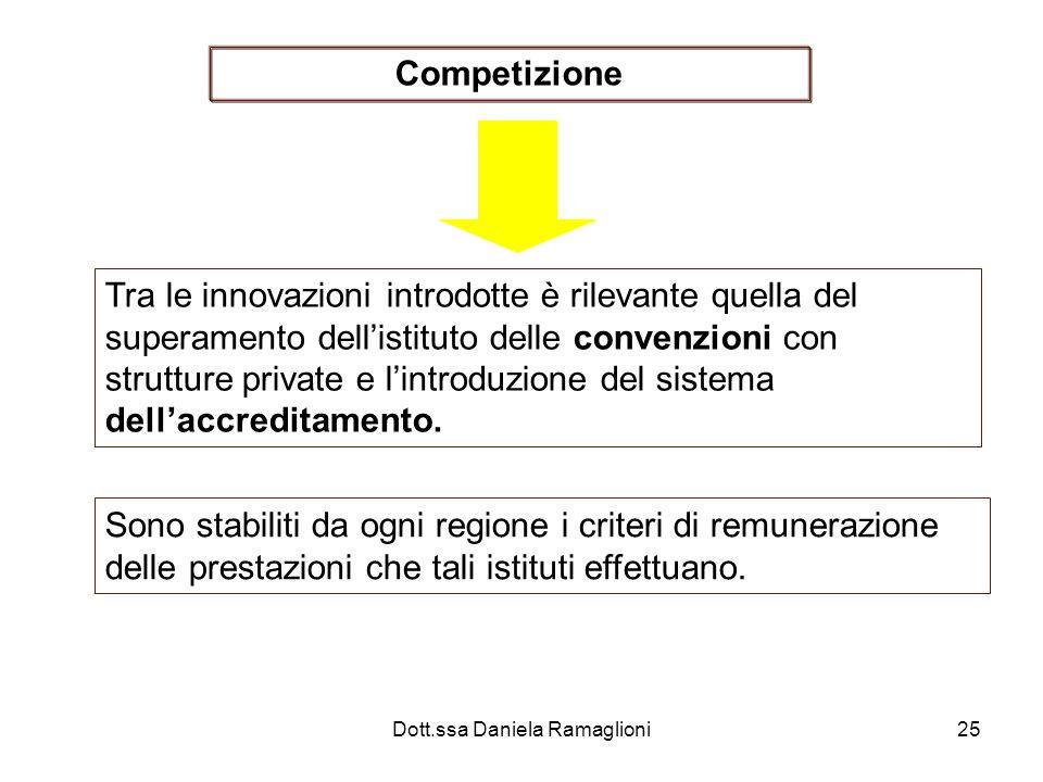 Dott.ssa Daniela Ramaglioni25 Competizione Tra le innovazioni introdotte è rilevante quella del superamento dellistituto delle convenzioni con struttu