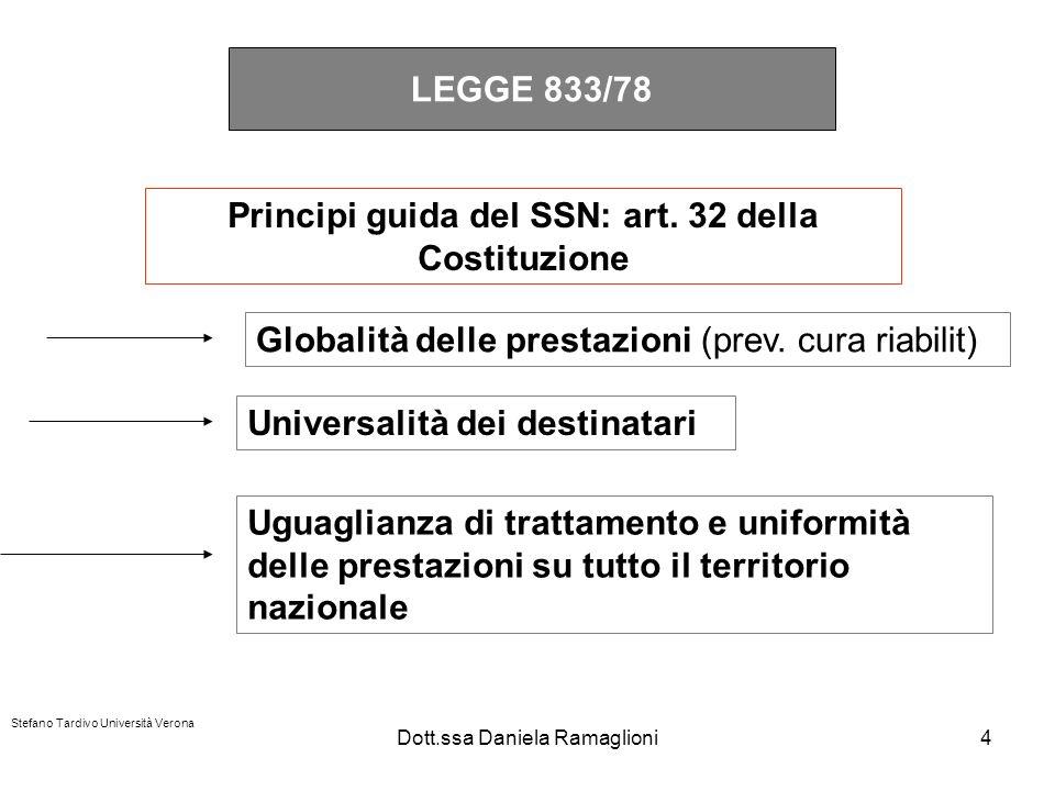 Dott.ssa Daniela Ramaglioni4 LEGGE 833/78 Principi guida del SSN: art. 32 della Costituzione Globalità delle prestazioni (prev. cura riabilit) Univers