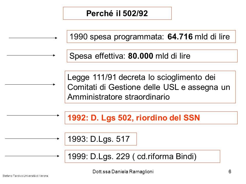 Dott.ssa Daniela Ramaglioni6 Perché il 502/92 1990 spesa programmata: 64.716 mld di lire Spesa effettiva: 80.000 mld di lire Legge 111/91 decreta lo s