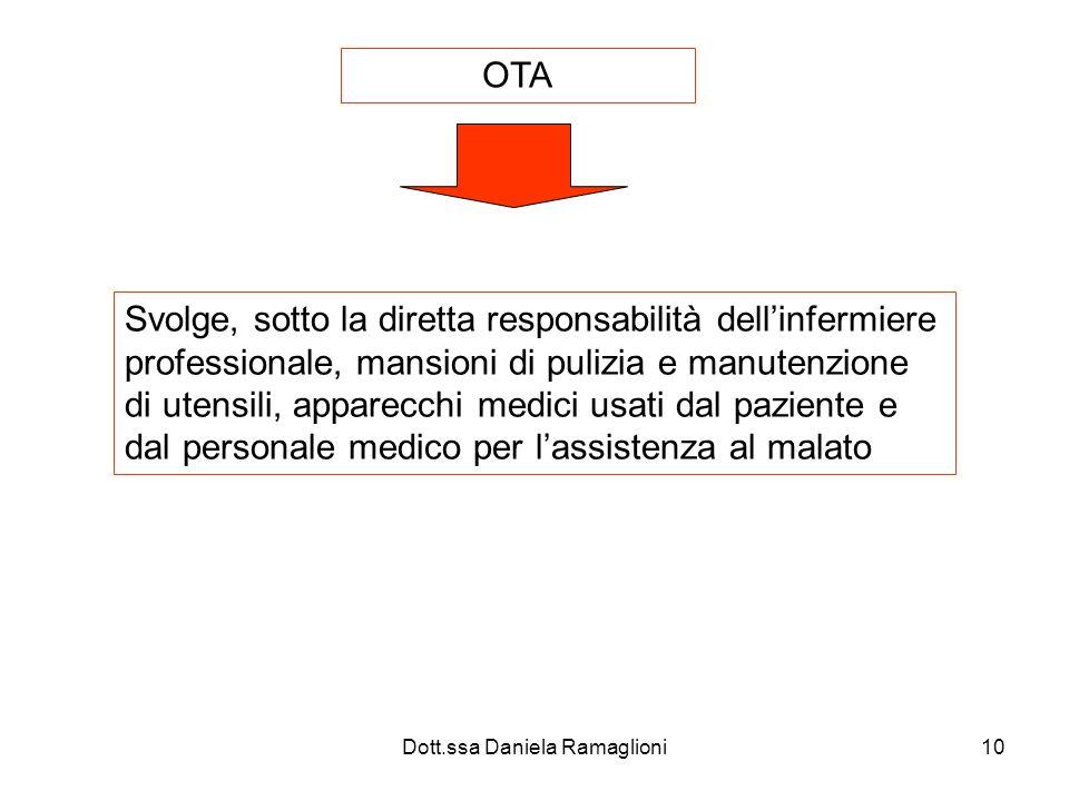 Dott.ssa Daniela Ramaglioni10 OTA Svolge, sotto la diretta responsabilità dellinfermiere professionale, mansioni di pulizia e manutenzione di utensili