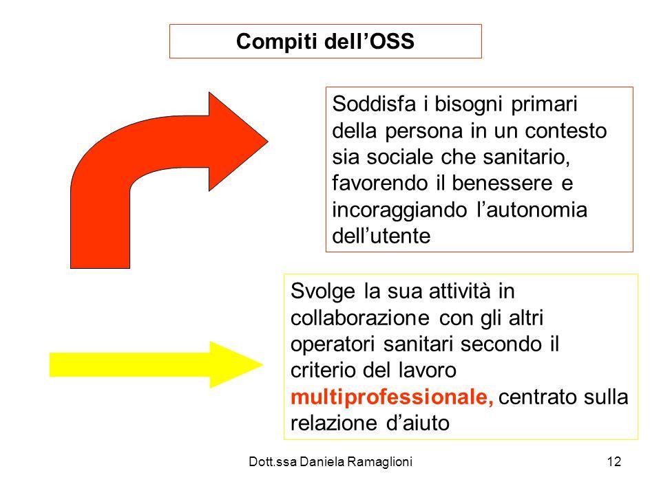 Dott.ssa Daniela Ramaglioni12 Compiti dellOSS Soddisfa i bisogni primari della persona in un contesto sia sociale che sanitario, favorendo il benesser