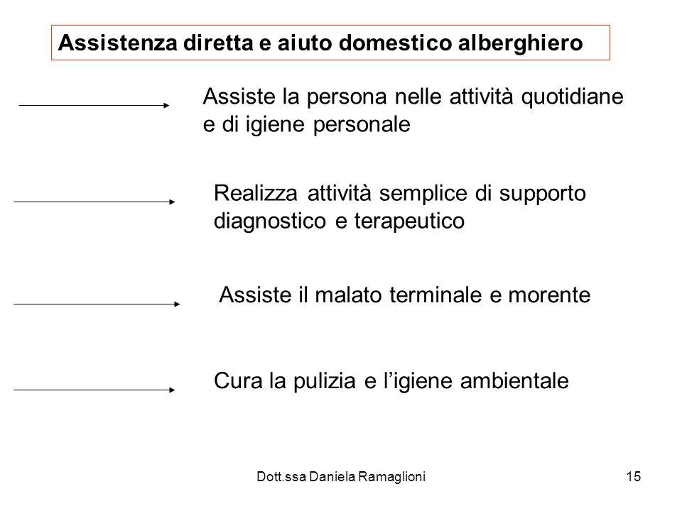 Dott.ssa Daniela Ramaglioni15 Assistenza diretta e aiuto domestico alberghiero Assiste la persona nelle attività quotidiane e di igiene personale Real