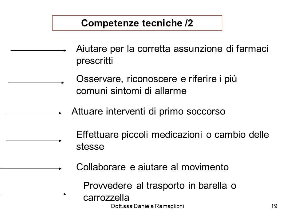 Dott.ssa Daniela Ramaglioni19 Competenze tecniche /2 Aiutare per la corretta assunzione di farmaci prescritti Osservare, riconoscere e riferire i più