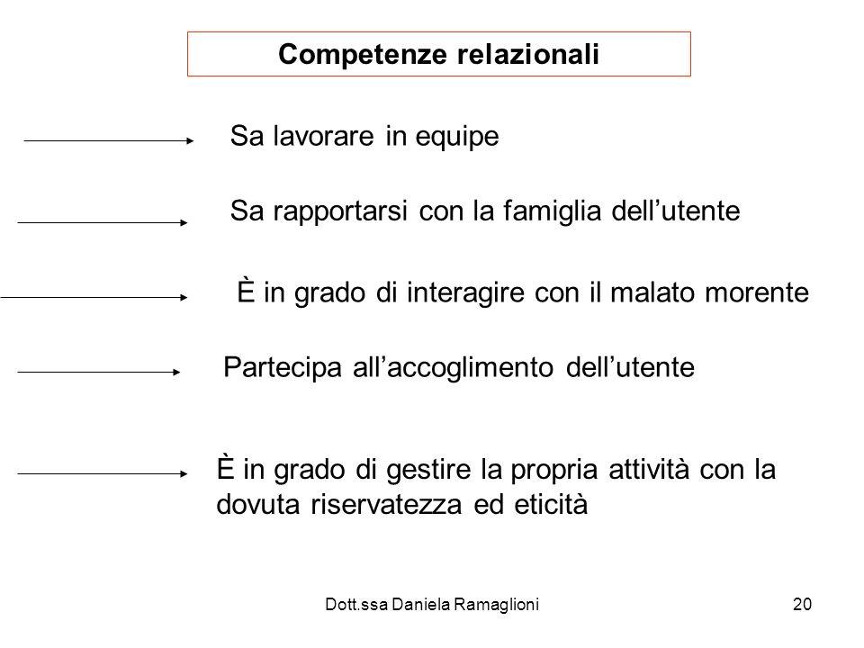 Dott.ssa Daniela Ramaglioni20 Competenze relazionali Sa lavorare in equipe Sa rapportarsi con la famiglia dellutente È in grado di interagire con il m