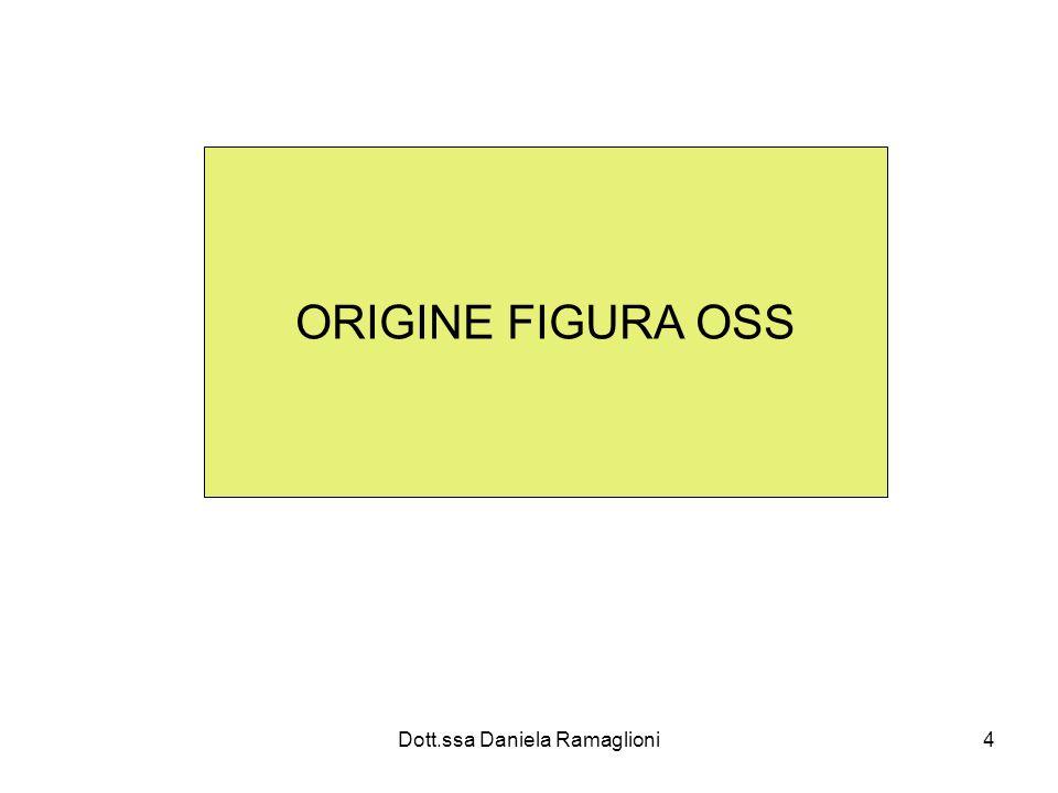 Dott.ssa Daniela Ramaglioni5 OSS ACCORDO CONFERENZA STATO REGIONI 22 FEBBRAIO 2001