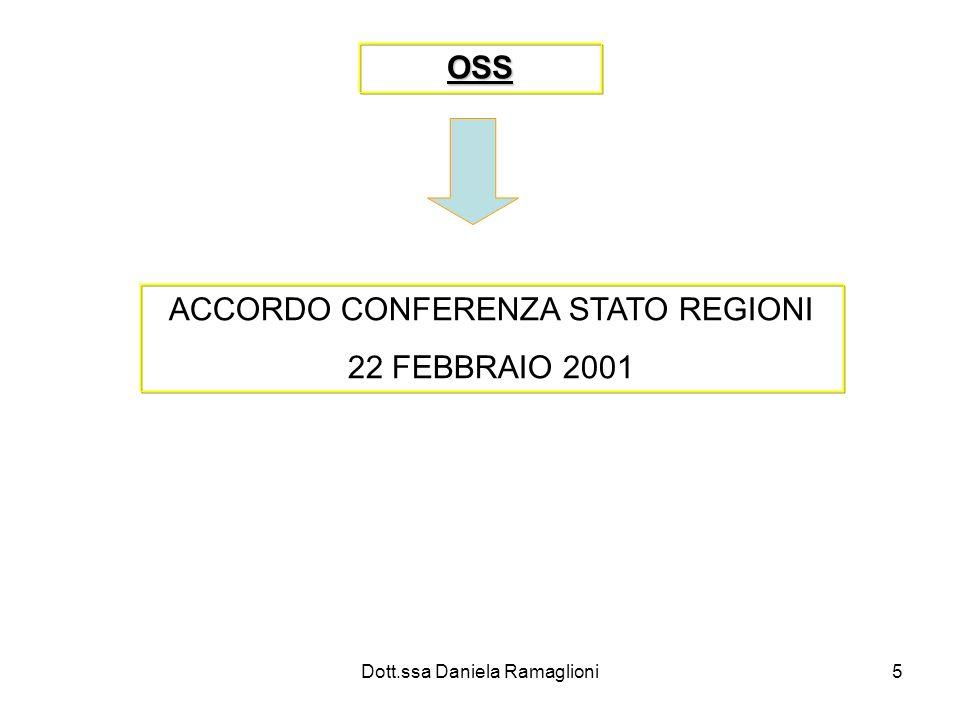 Dott.ssa Daniela Ramaglioni6 Conferenza stato-regioni Persegue lobiettivo di realizzare una leale collaborazione tra Stato e Regioni Si riunisce in unapposita sessione per affrontare le varie problematiche di interesse regionale