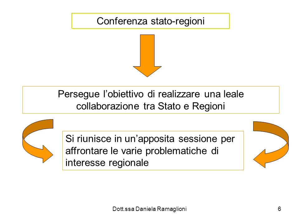 Dott.ssa Daniela Ramaglioni6 Conferenza stato-regioni Persegue lobiettivo di realizzare una leale collaborazione tra Stato e Regioni Si riunisce in un