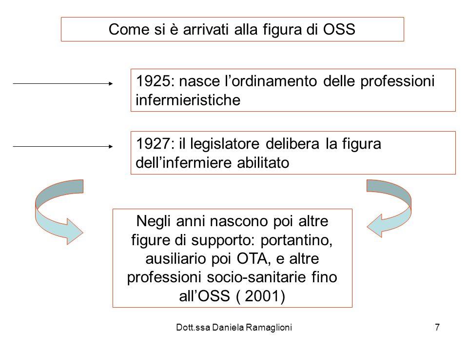 Dott.ssa Daniela Ramaglioni7 Come si è arrivati alla figura di OSS 1925: nasce lordinamento delle professioni infermieristiche 1927: il legislatore de