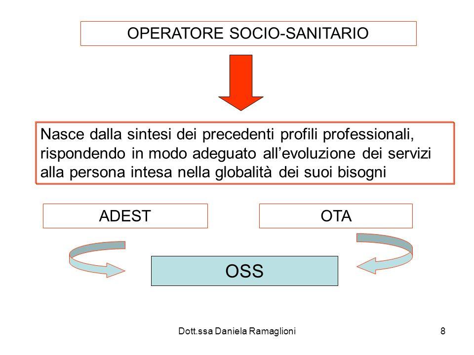 Dott.ssa Daniela Ramaglioni8 OPERATORE SOCIO-SANITARIO Nasce dalla sintesi dei precedenti profili professionali, rispondendo in modo adeguato allevolu