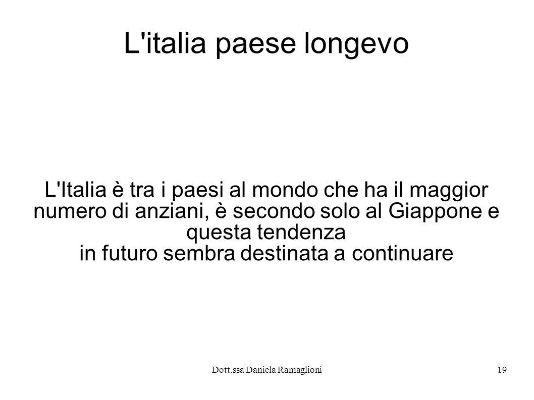 Dott.ssa Daniela Ramaglioni19 L'italia paese longevo L'Italia è tra i paesi al mondo che ha il maggior numero di anziani, è secondo solo al Giappone e