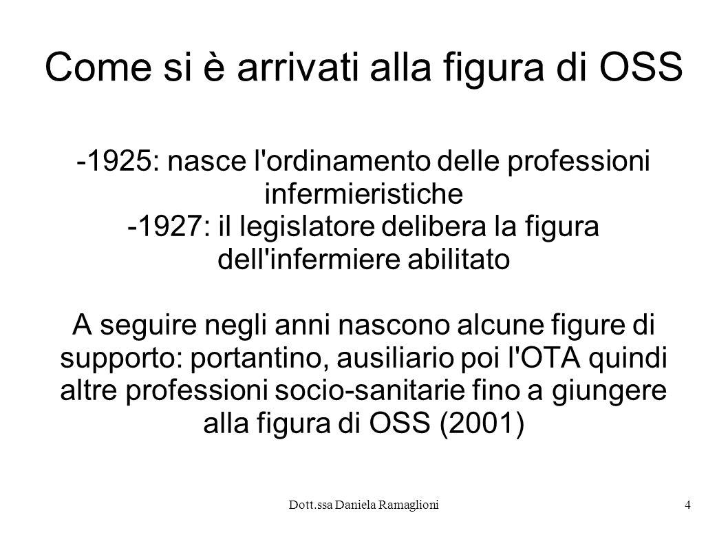 Dott.ssa Daniela Ramaglioni4 Come si è arrivati alla figura di OSS -1925: nasce l'ordinamento delle professioni infermieristiche -1927: il legislatore