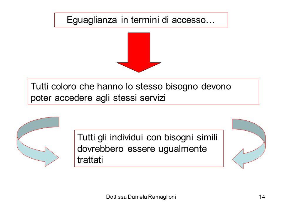 Dott.ssa Daniela Ramaglioni14 Eguaglianza in termini di accesso… Tutti coloro che hanno lo stesso bisogno devono poter accedere agli stessi servizi Tu