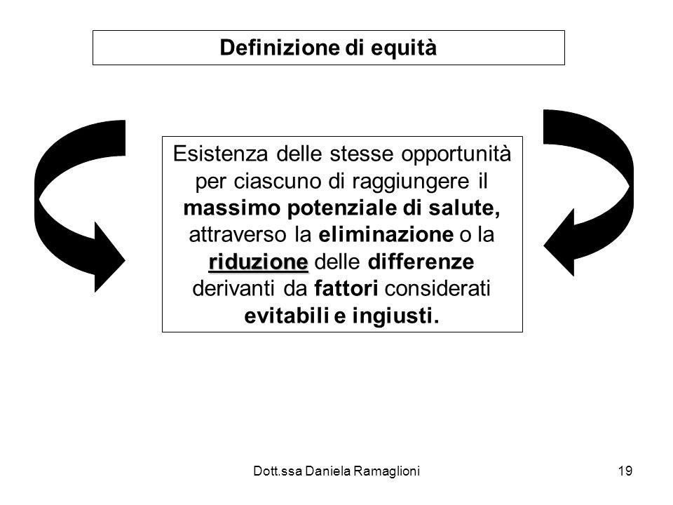 Dott.ssa Daniela Ramaglioni19 Definizione di equità riduzione Esistenza delle stesse opportunità per ciascuno di raggiungere il massimo potenziale di