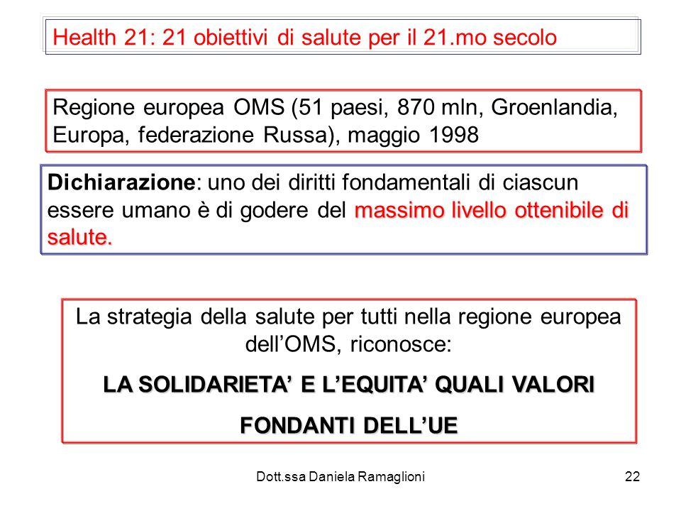Dott.ssa Daniela Ramaglioni22 Health 21: 21 obiettivi di salute per il 21.mo secolo La strategia della salute per tutti nella regione europea dellOMS,