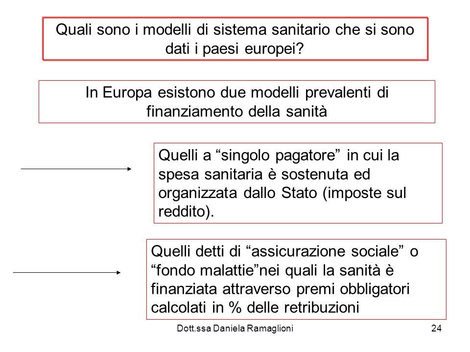 Dott.ssa Daniela Ramaglioni24 Quali sono i modelli di sistema sanitario che si sono dati i paesi europei? In Europa esistono due modelli prevalenti di
