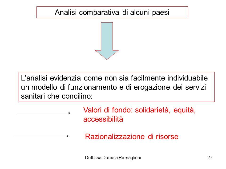 Dott.ssa Daniela Ramaglioni27 Analisi comparativa di alcuni paesi Lanalisi evidenzia come non sia facilmente individuabile un modello di funzionamento