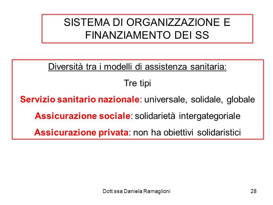 Dott.ssa Daniela Ramaglioni28 SISTEMA DI ORGANIZZAZIONE E FINANZIAMENTO DEI SS Diversità tra i modelli di assistenza sanitaria: Tre tipi Servizio sani