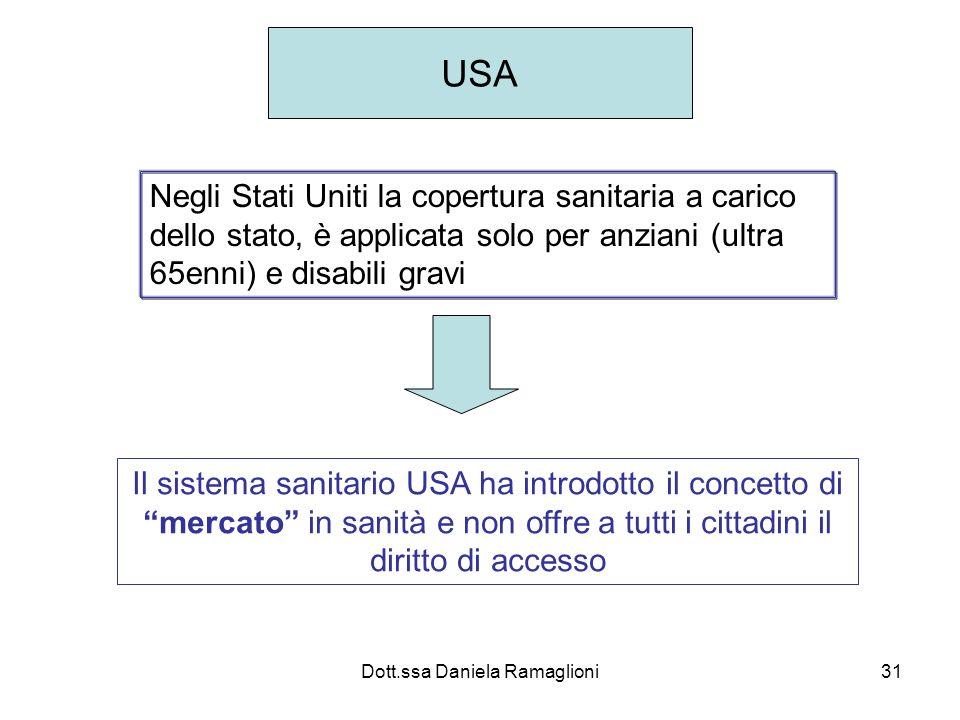 Dott.ssa Daniela Ramaglioni31 USA Negli Stati Uniti la copertura sanitaria a carico dello stato, è applicata solo per anziani (ultra 65enni) e disabil