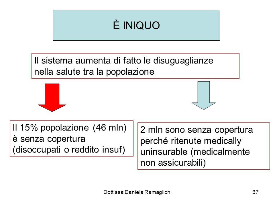 Dott.ssa Daniela Ramaglioni37 È INIQUO Il sistema aumenta di fatto le disuguaglianze nella salute tra la popolazione Il 15% popolazione (46 mln) è sen