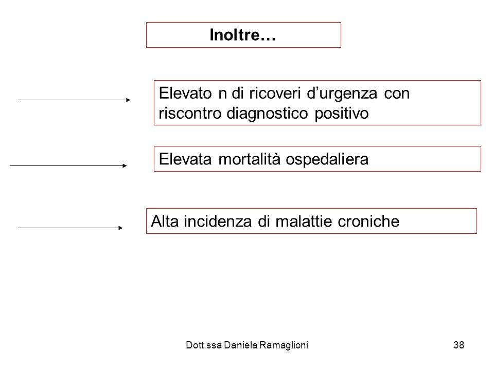 Dott.ssa Daniela Ramaglioni38 Inoltre… Elevato n di ricoveri durgenza con riscontro diagnostico positivo Elevata mortalità ospedaliera Alta incidenza