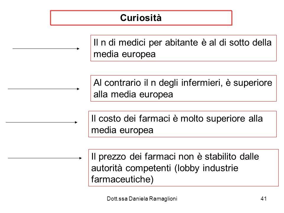 Dott.ssa Daniela Ramaglioni41 Curiosità Il n di medici per abitante è al di sotto della media europea Al contrario il n degli infermieri, è superiore