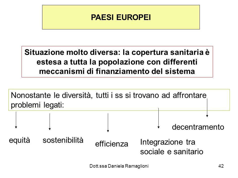 Dott.ssa Daniela Ramaglioni42 PAESI EUROPEI Situazione molto diversa: la copertura sanitaria è estesa a tutta la popolazione con differenti meccanismi