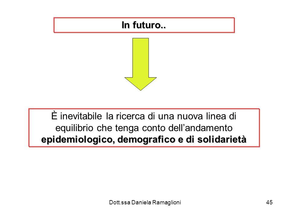 Dott.ssa Daniela Ramaglioni45 In futuro.. epidemiologico, demografico e di solidarietà È inevitabile la ricerca di una nuova linea di equilibrio che t