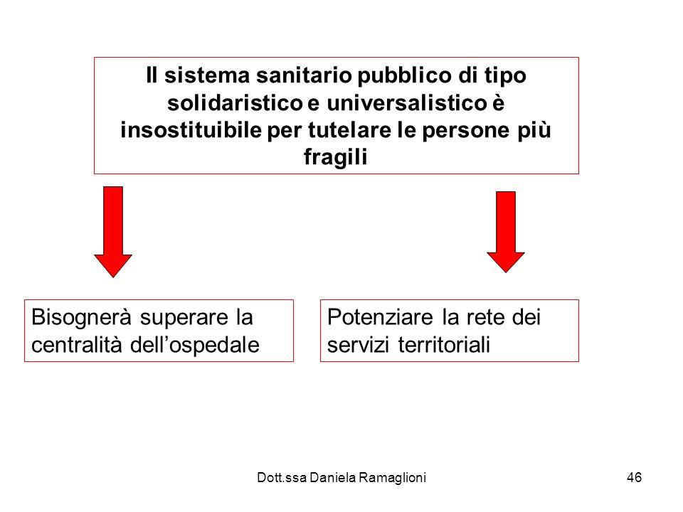Dott.ssa Daniela Ramaglioni46 Il sistema sanitario pubblico di tipo solidaristico e universalistico è insostituibile per tutelare le persone più fragi
