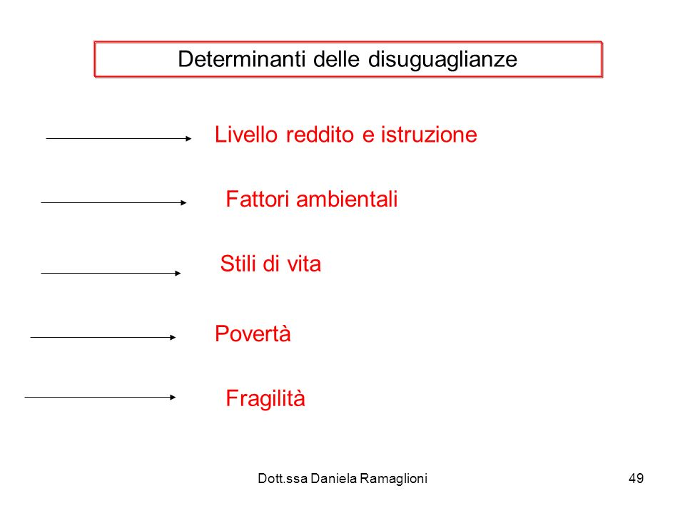 Dott.ssa Daniela Ramaglioni49 Determinanti delle disuguaglianze Livello reddito e istruzione Fattori ambientali Stili di vita Povertà Fragilità